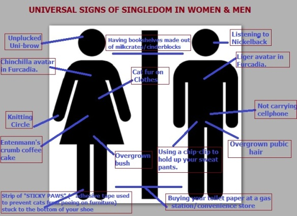 single man, single woman